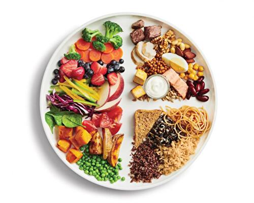 Классификация популярных диет