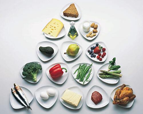 Раздельное питание и сочетаемость продуктов